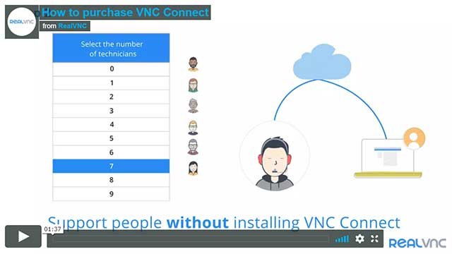 how-to-purchase-vnc-connect-video.jpg